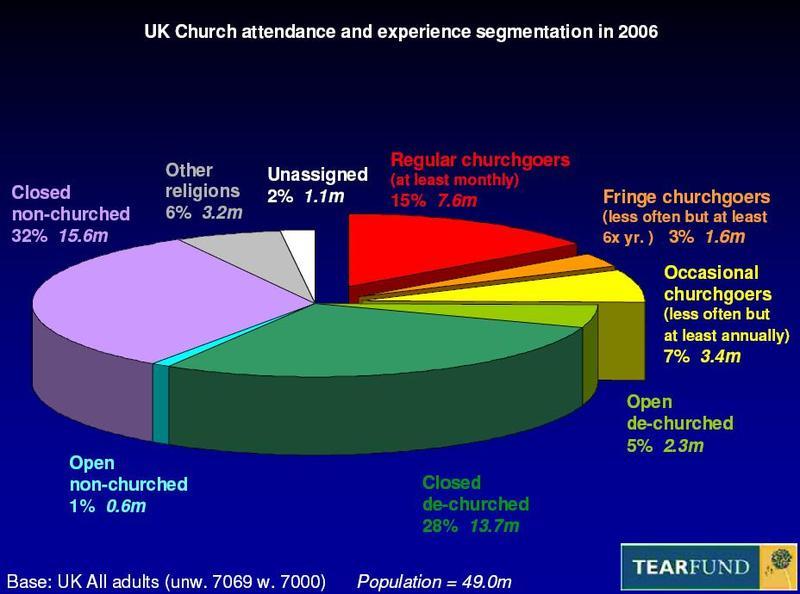 Church_attendance